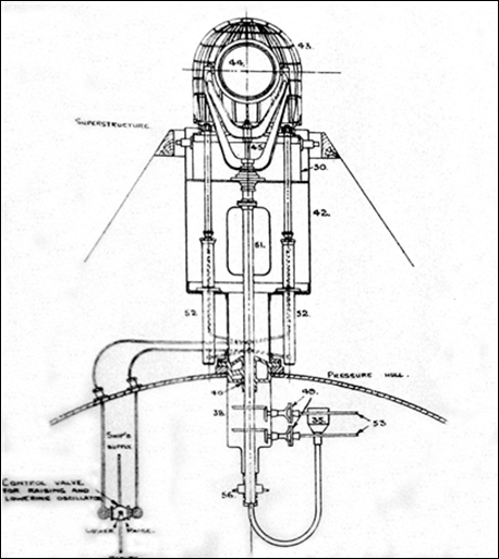 The ASDIC Turret raised on hydraulic rams into the operating position. Oscillator vertical, facing forward