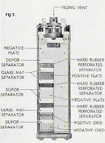 Fig 3: Sargo I cutaway picture (NAVPERS 1049)
