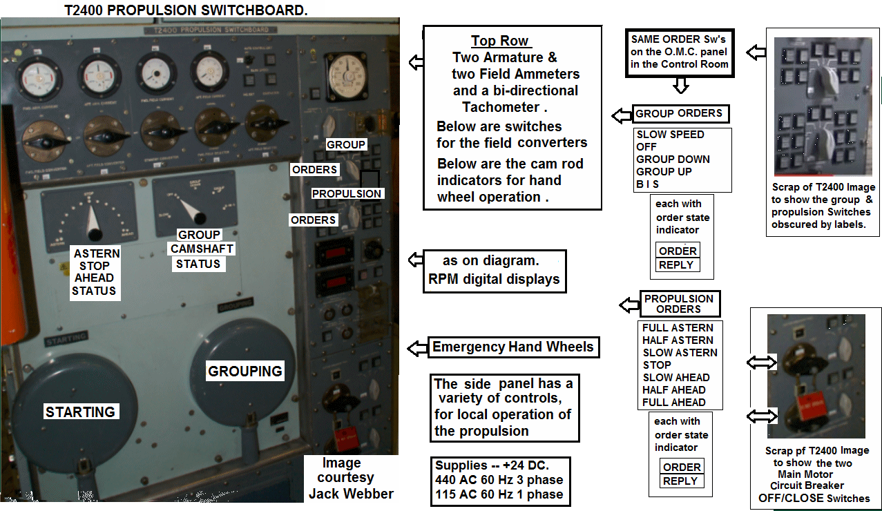 Fig 3a. T2400 Propulsion Switchboard. The heart of the Main Motor switching. Mounted over the motor.