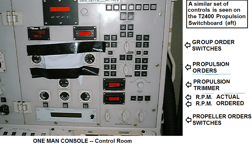 Fig 5a. One Man Control panel located near Helmsman