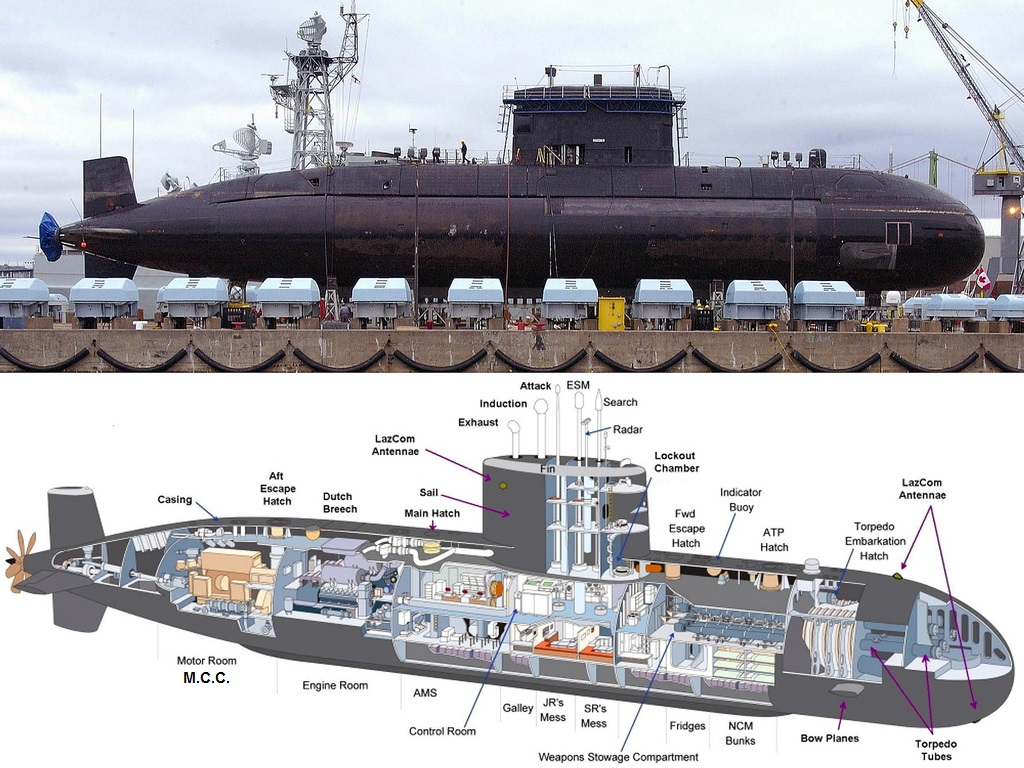 Fig 9b. Photograph of submarine. External photo and internal diagram.